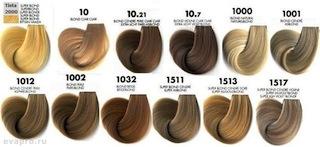 краска эстель для седых волос